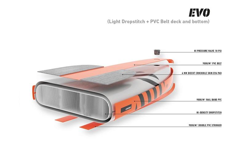 rrd-evo-sup-technology-y26