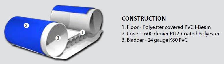 rogue-construction