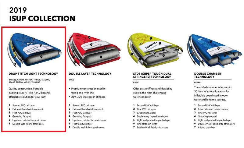 Technology-Breeze-Vapor-Fusion-Thrive-Magma-Beast-Triton-Atlas-Vibrat