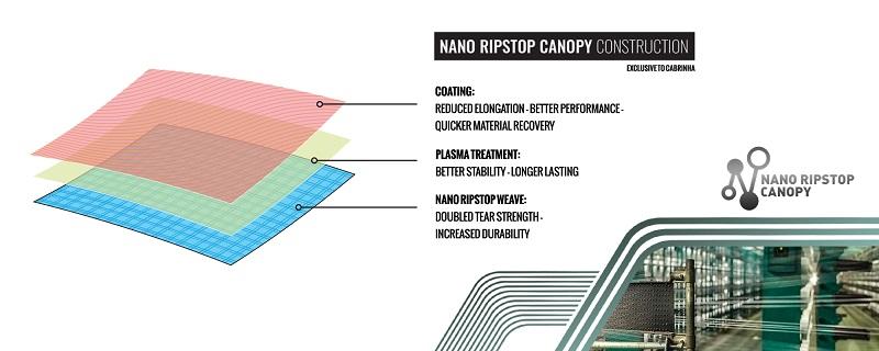 crosswing-nanoripstop
