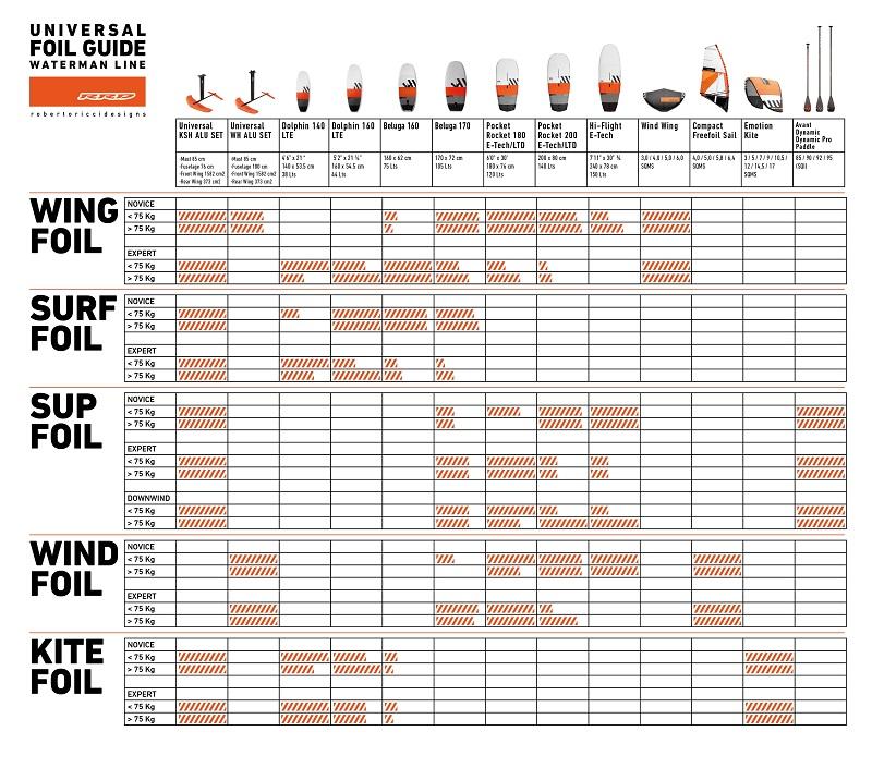 rrd-Foil-Guide